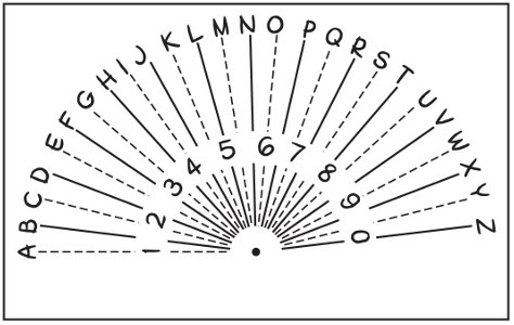 photo relating to Printable Pendulum Board known as POCKET PENDULUM CHARTS ALL Pertaining to ENLIGHTENMENT